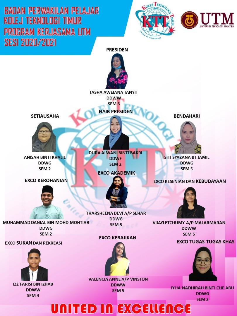 Badan Perwakilan Pelajar